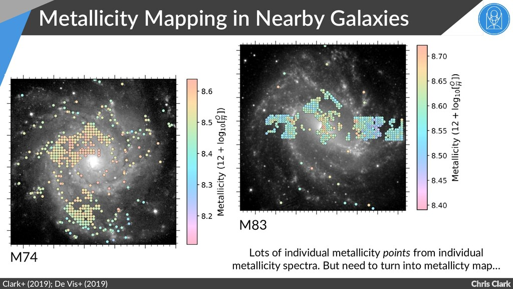 Chris Clark Metallicity Mapping in Nearby Galax...