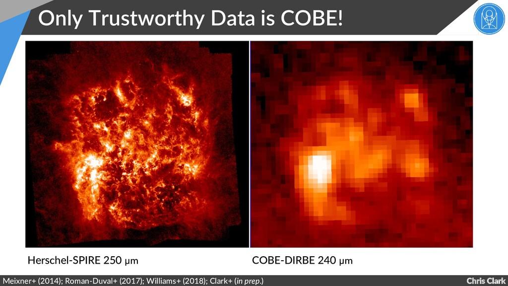 Chris Clark Only Trustworthy Data is COBE! Meix...
