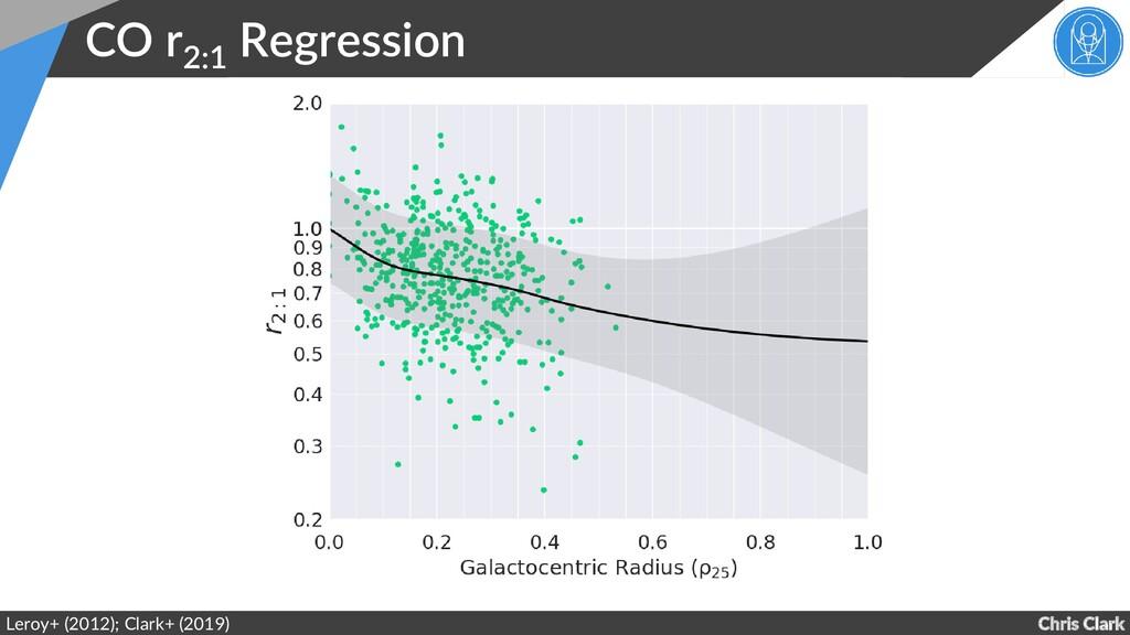 Chris Clark CO r 2:1 Regression Leroy+ (2012); ...