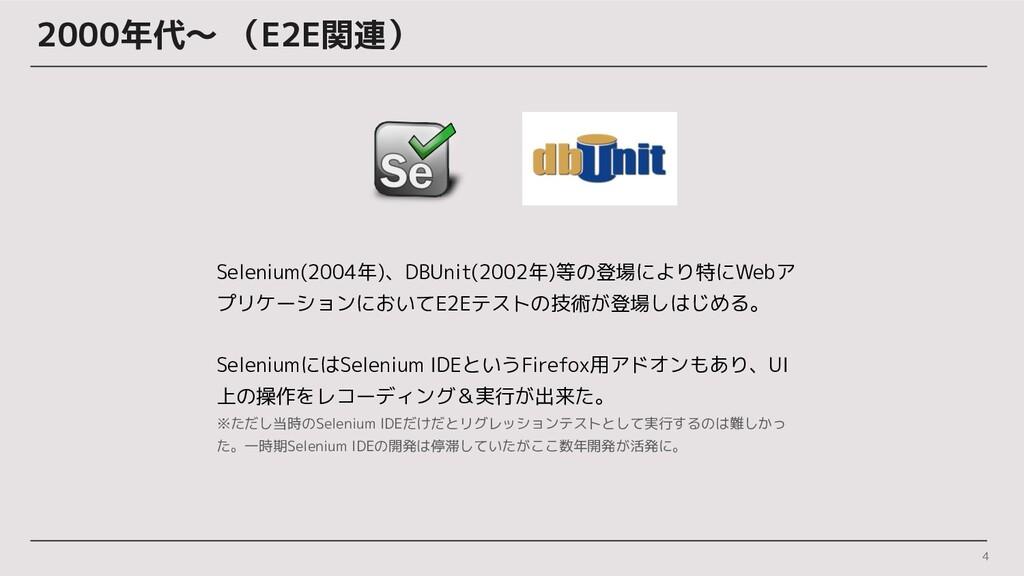 2000年代〜 (E2E関連) 4 Selenium(2004年)、DBUnit(2002年)...