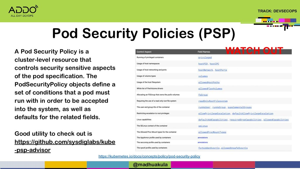 TRACK: DEVSECOPS Pod Security Policies (PSP) ht...