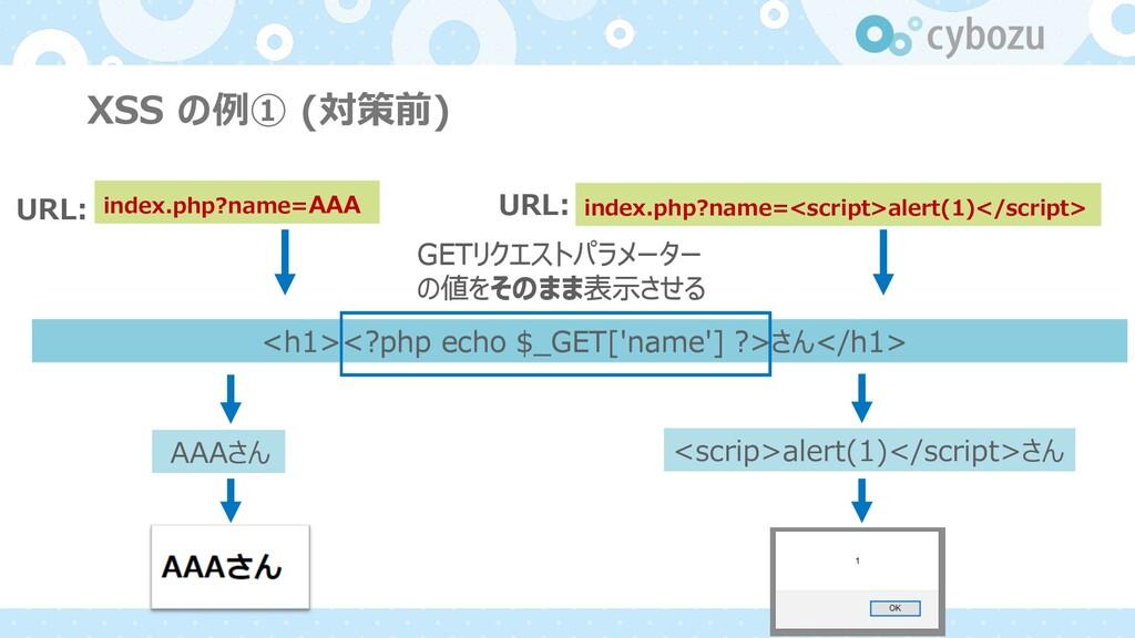 XSS の例① (対策前) URL: index.php?name=AAA <h1><?php...