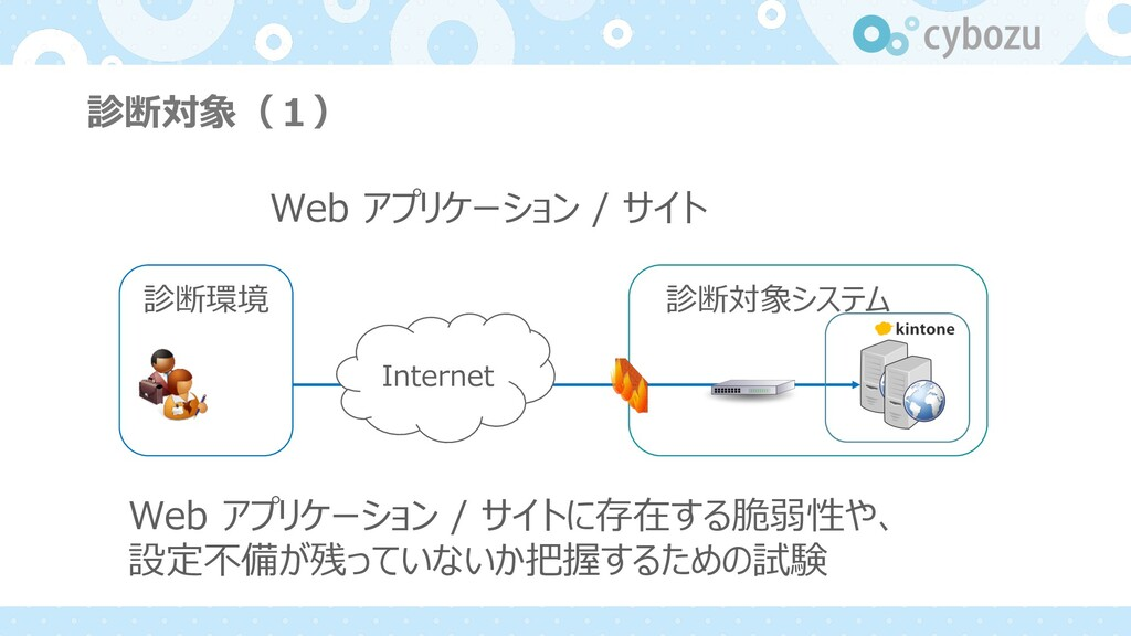 診断対象(1) 診断環境 診断対象システム Internet Web アプリケーション / サ...