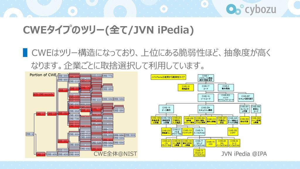 CWEタイプのツリー(全て/JVN iPedia) ▌CWEはツリー構造になっており、上位にあ...