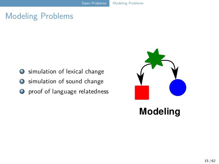 Open Problems Modeling Problems Modeling Proble...