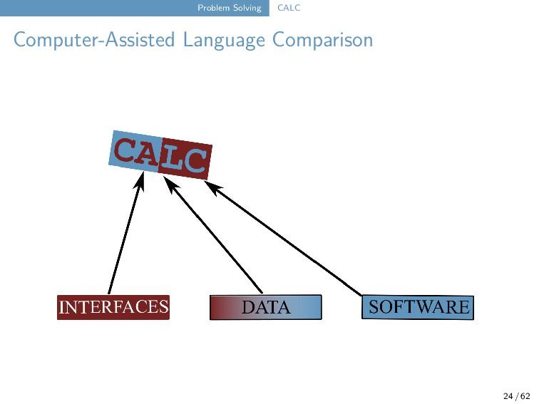 Problem Solving CALC Computer-Assisted Language...
