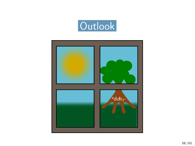 Outlook Outlook *deh3 - ? 58 / 62