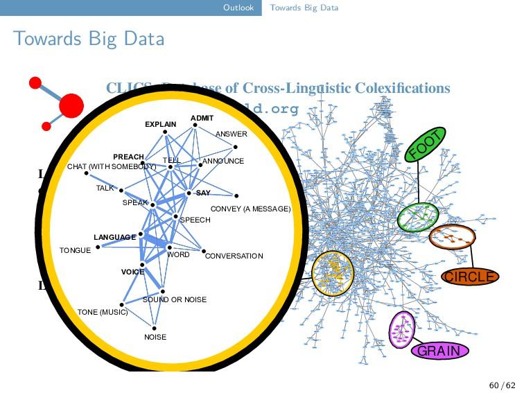Outlook Towards Big Data Towards Big Data CLICS...
