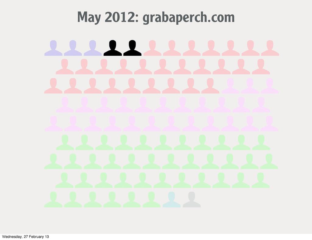 May 2012: grabaperch.com Wednesday, 27 February...