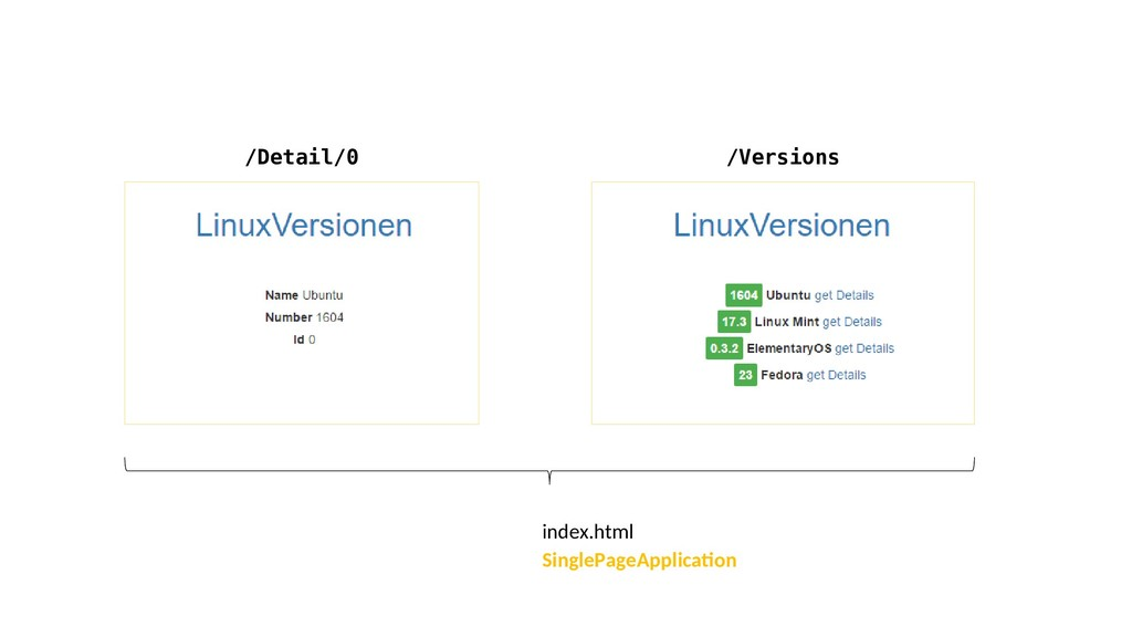 /Detail/0 /Versions index.html SinglePageApplic...