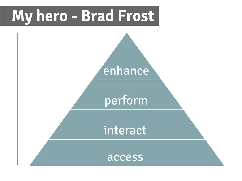 My hero - Brad Frost. enhance perform interact ...