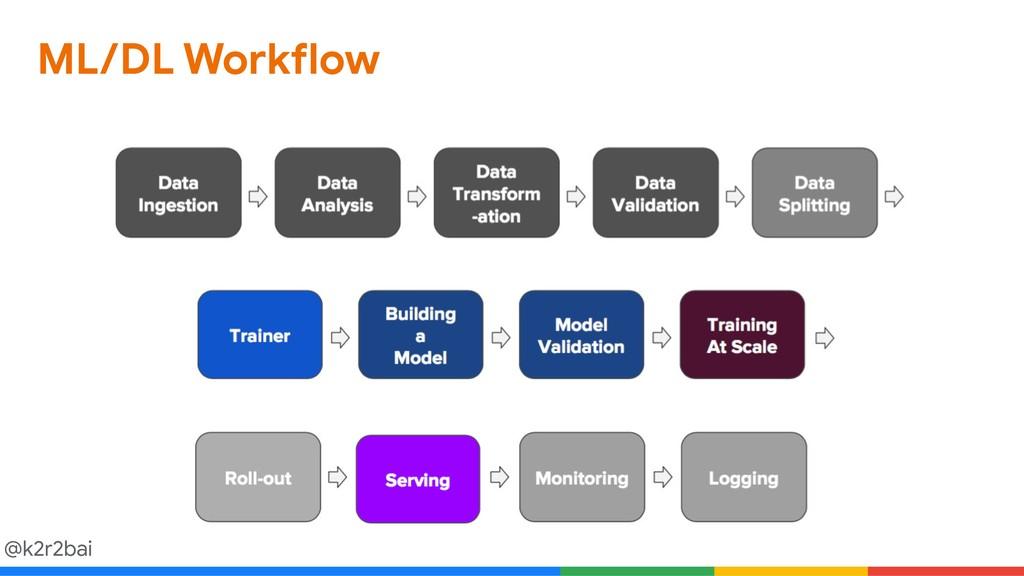 @k2r2bai ML/DL Workflow