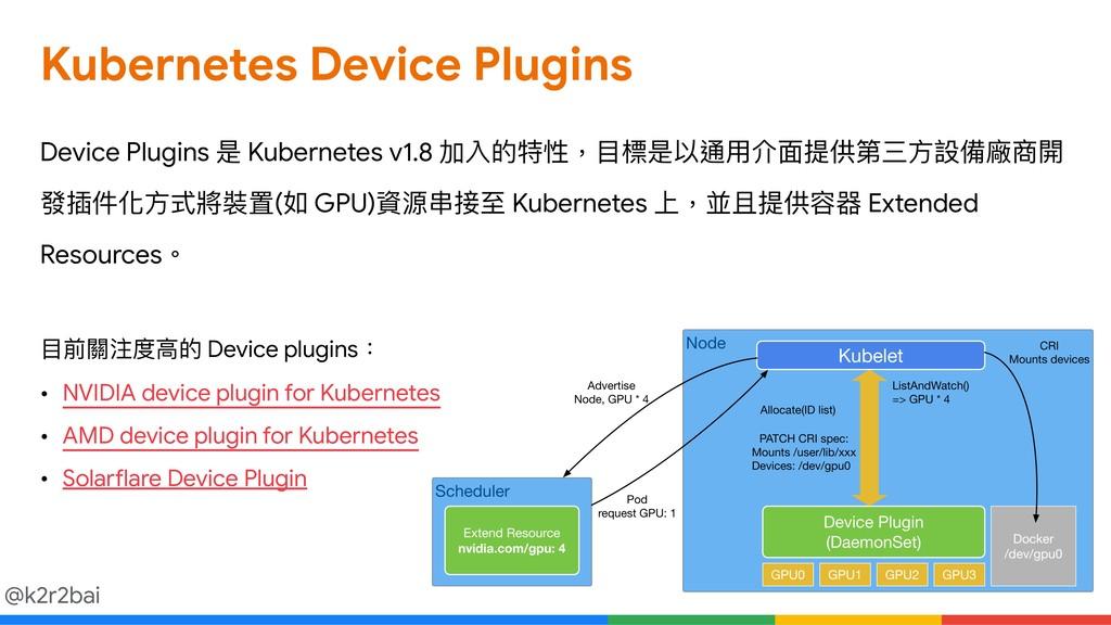 @k2r2bai Kubernetes Device Plugins Device Plugi...