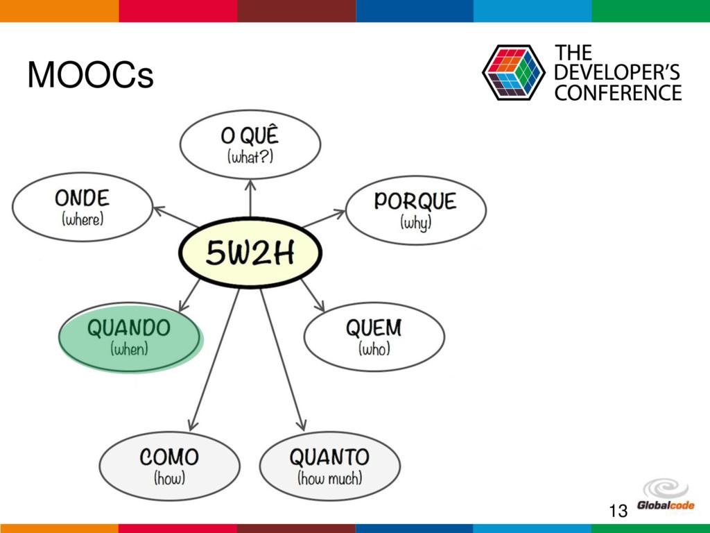 Globalcode – Open4education MOOCs 13