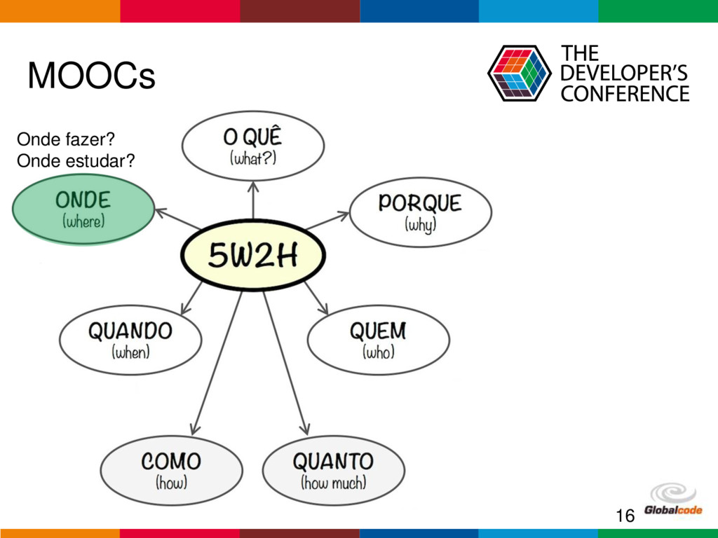 Globalcode – Open4education MOOCs 16 Onde fazer...