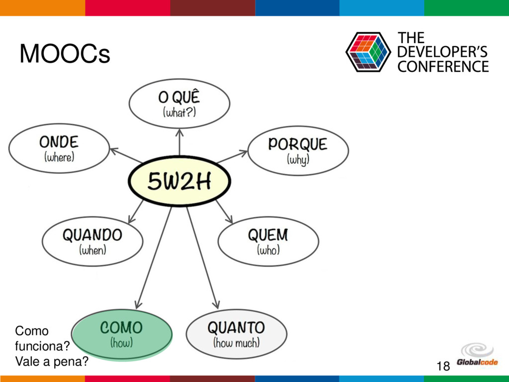 Globalcode – Open4education MOOCs 18 Como funci...