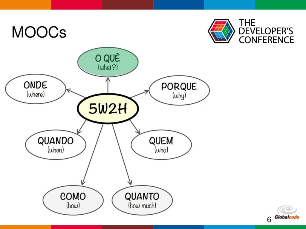 Globalcode – Open4education MOOCs 6