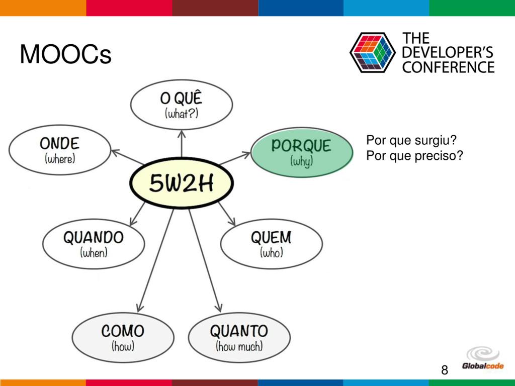 Globalcode – Open4education MOOCs 8 Por que sur...
