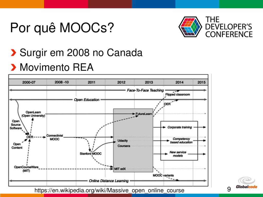 Globalcode – Open4education Por quê MOOCs? Surg...