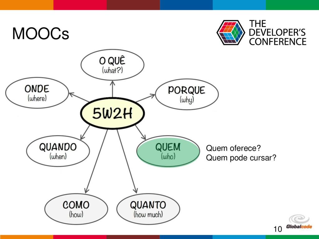 Globalcode – Open4education MOOCs 10 Quem ofere...