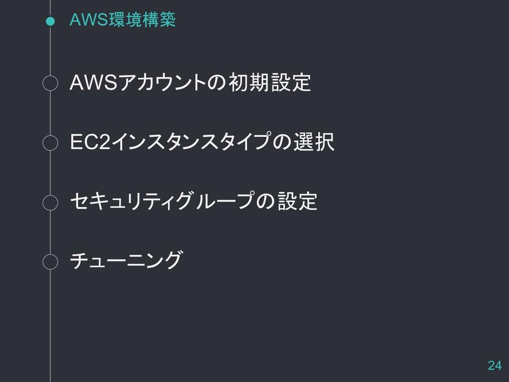 AWSアカウントの初期設定 EC2インスタンスタイプの選択 セキュリティグループの設定 チュー...