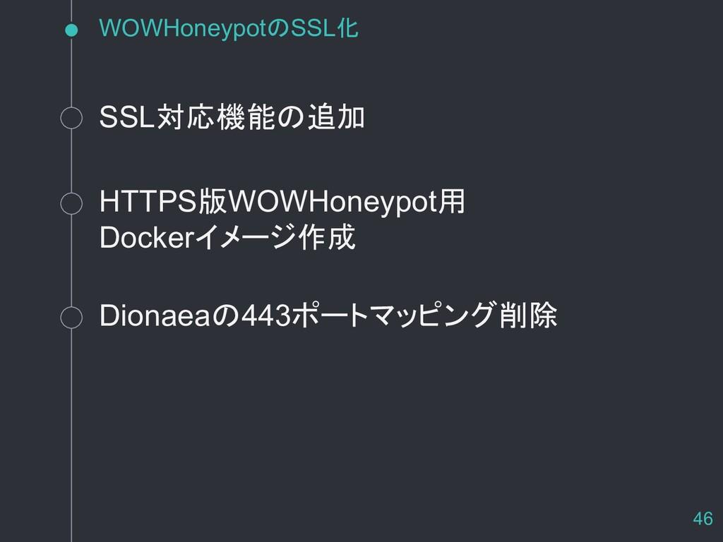 SSL対応機能の追加 HTTPS版WOWHoneypot用 Dockerイメージ作成 Dion...