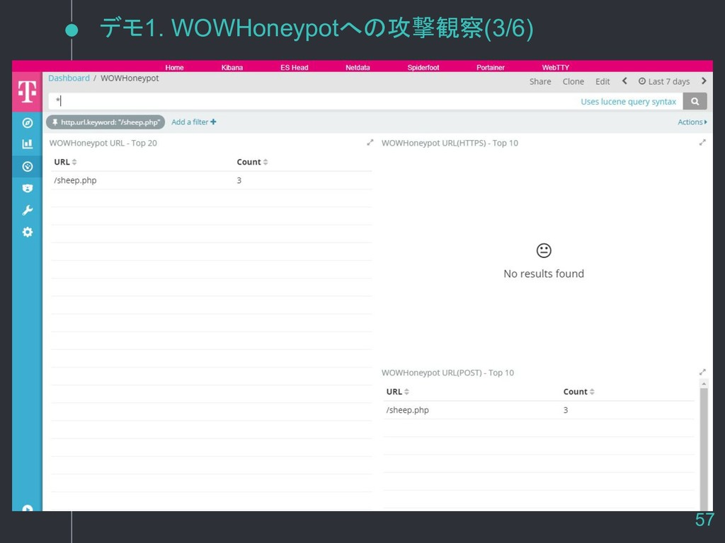 デモ1. WOWHoneypotへの攻撃観察(3/6) 57
