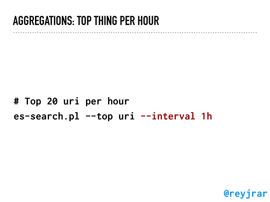 AGGREGATIONS: TOP THING PER HOUR # Top 20 uri p...