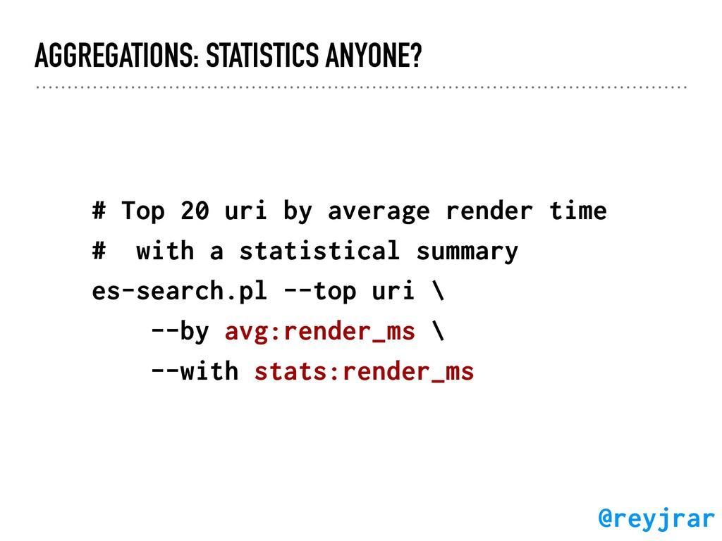 AGGREGATIONS: STATISTICS ANYONE? # Top 20 uri b...