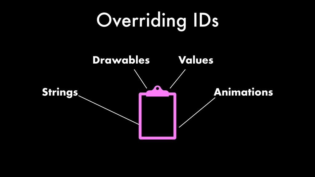 Overriding IDs Strings Drawables Values Animati...