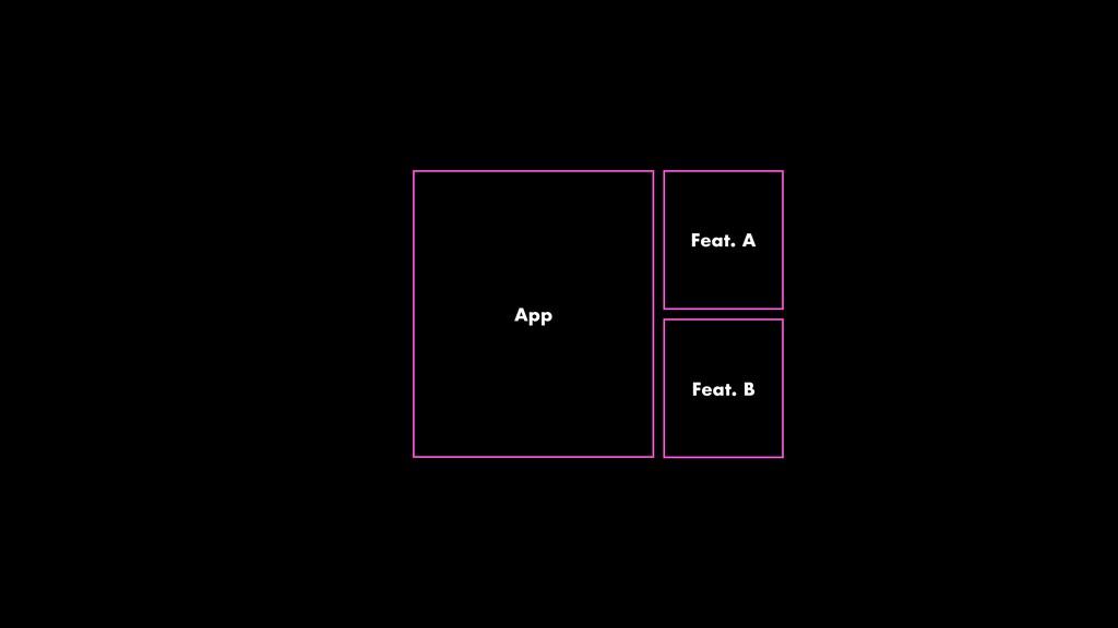 App Feat. A Feat. B