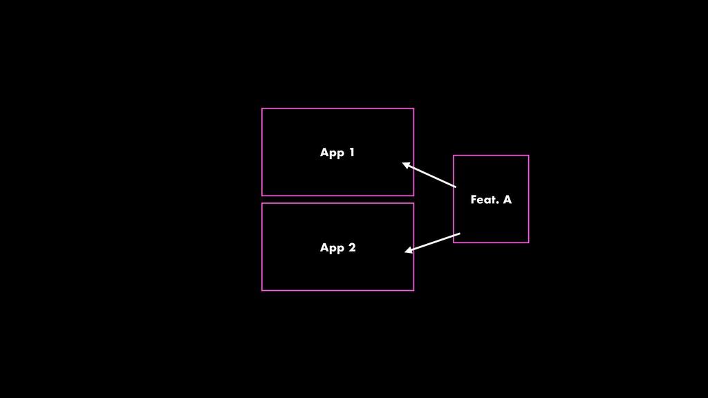 App 1 Feat. A App 2