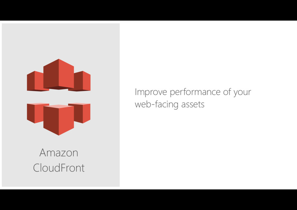 Amazon CloudFront Improve performance of your w...