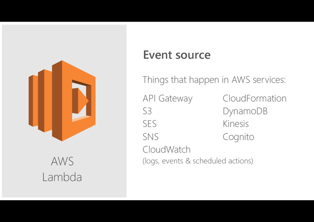 AWS Lambda Things that happen in AWS services:...