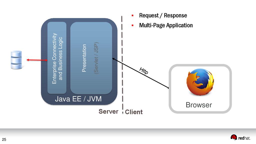 25 Client Server Presentation (Servlet / JSP) E...
