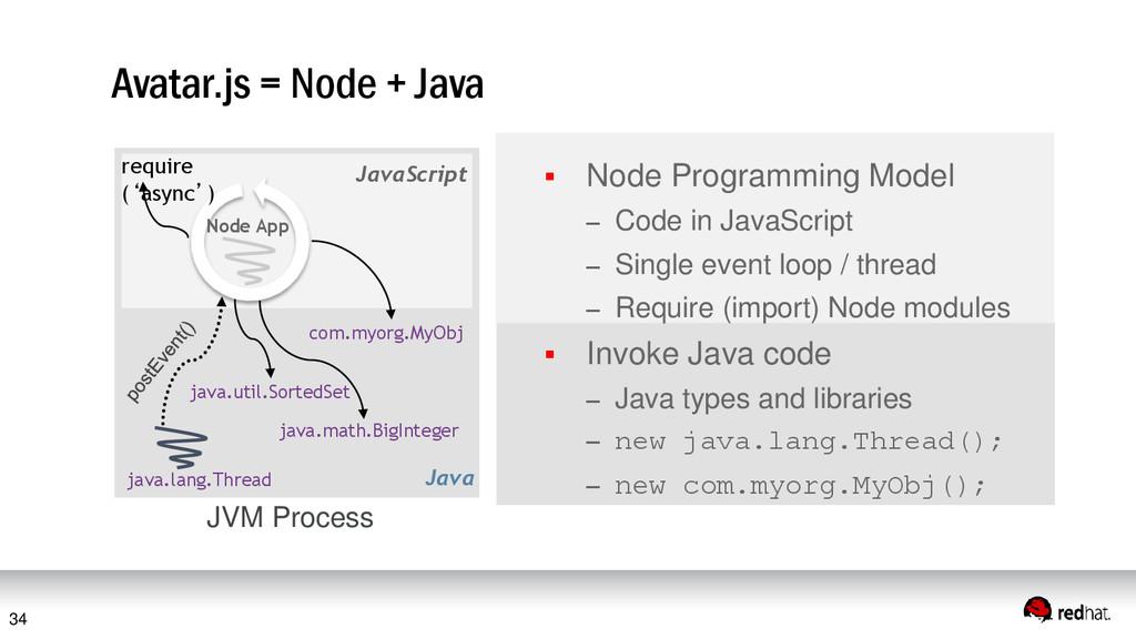 34 Avatar.js = Node + Java  Node Programming M...