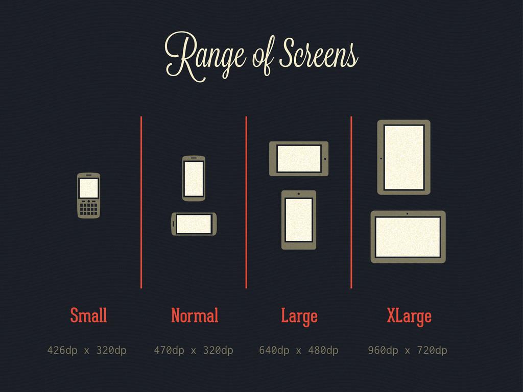 Small Normal Large XLarge Range of creens 426dp...