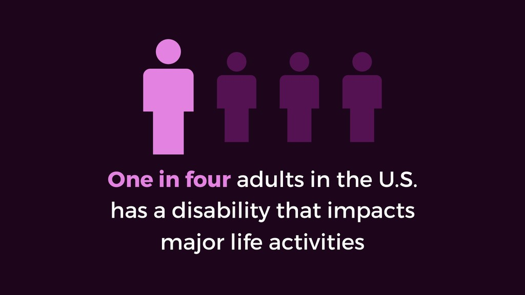 One in four adults in the U.S. has a disability...