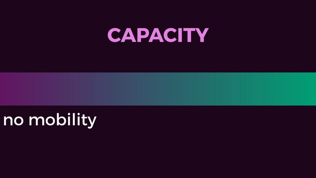 CAPACITY no mobility