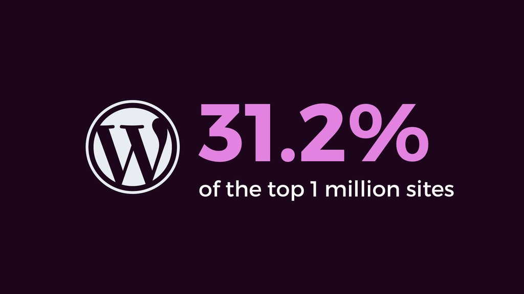 31.2% of the top 1 million sites