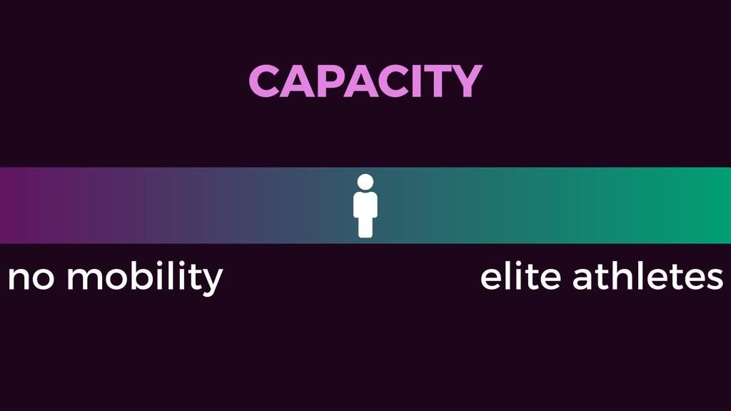 CAPACITY no mobility elite athletes ♂