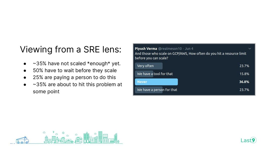 Viewing from a SRE lens: ● 35% have not scaled...