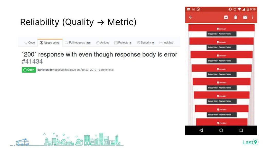 Reliability (Quality → Metric)