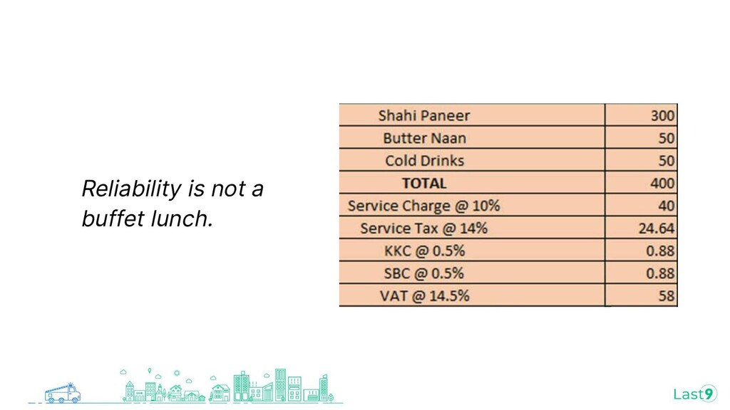 Reliability is not a buffet lunch.