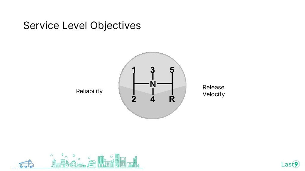Service Level Objectives Reliability Release Ve...