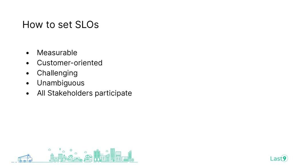 How to set SLOs • Measurable • Customer-oriente...