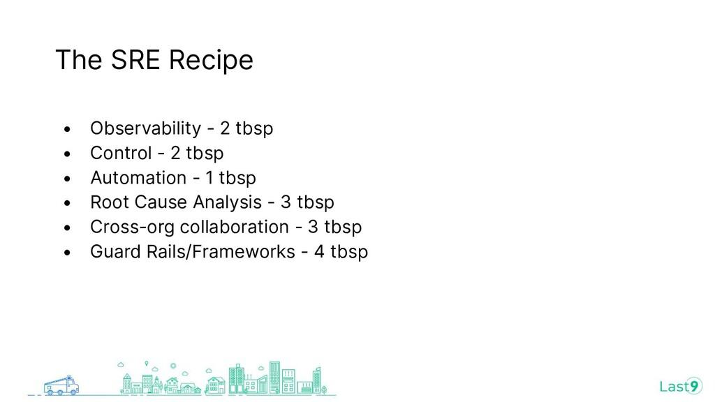 The SRE Recipe • Observability - 2 tbsp • Contr...