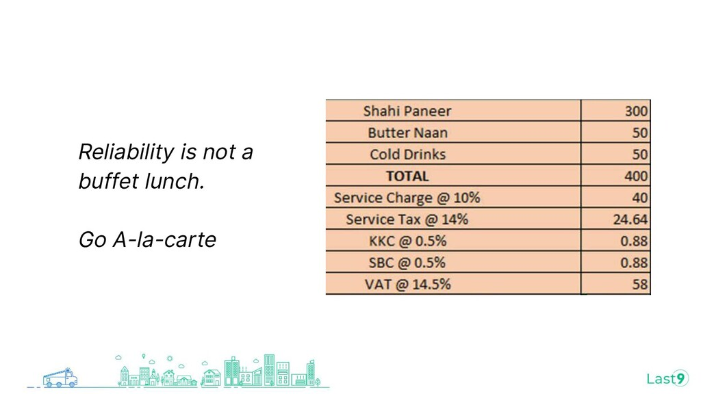 Reliability is not a buffet lunch. Go A-la-carte