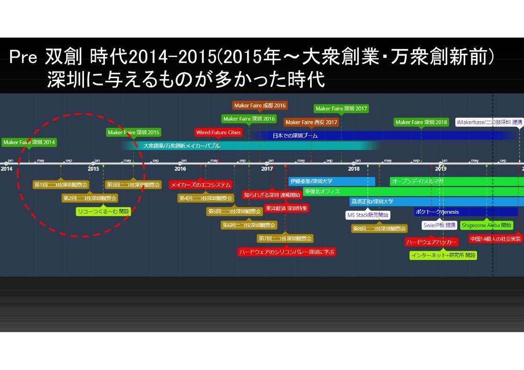 Pre 双創 時代2014-2015(2015年~大衆創業・万衆創新前) 深圳に与えるものが多...