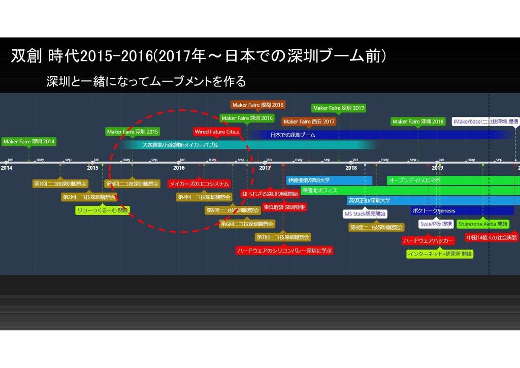 深圳と一緒になってムーブメントを作る 双創 時代2015-2016(2017年~日本での深圳ブ...
